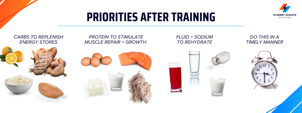 what to eat after a workout