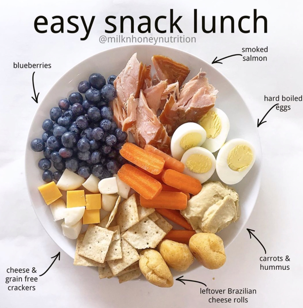 Snack lunch and snack dinner: THE 5 minute meal solution