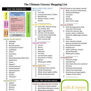 The Ultimate Grocery List sheet