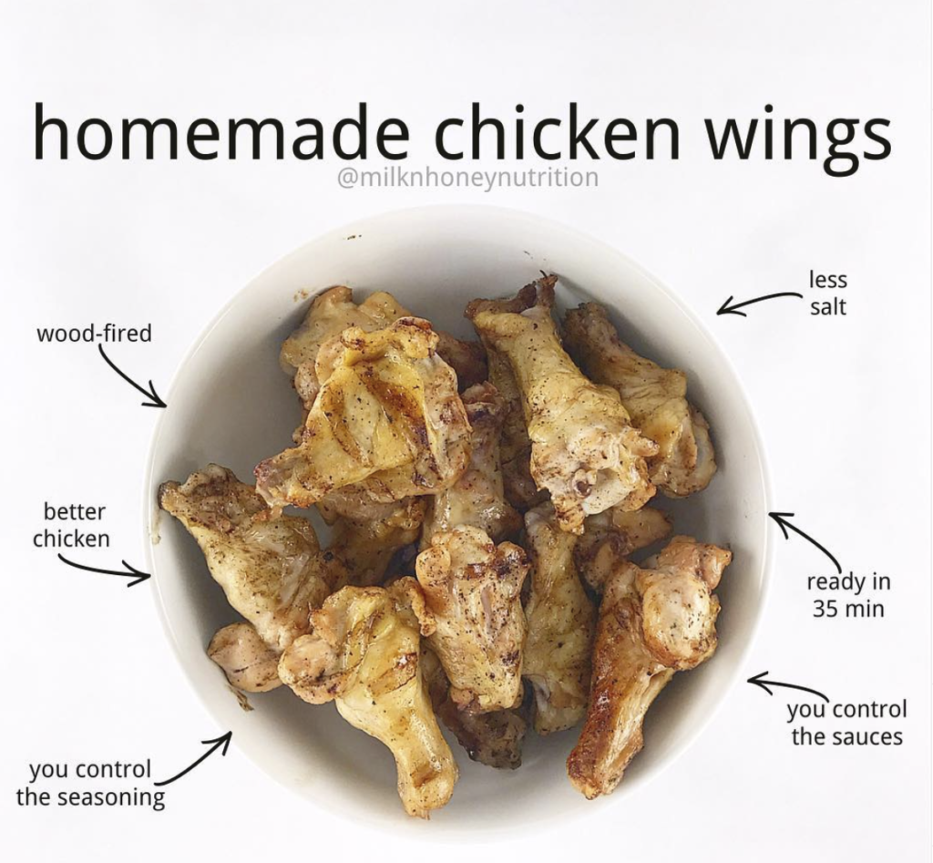 chicken wings in a bowl with instructions