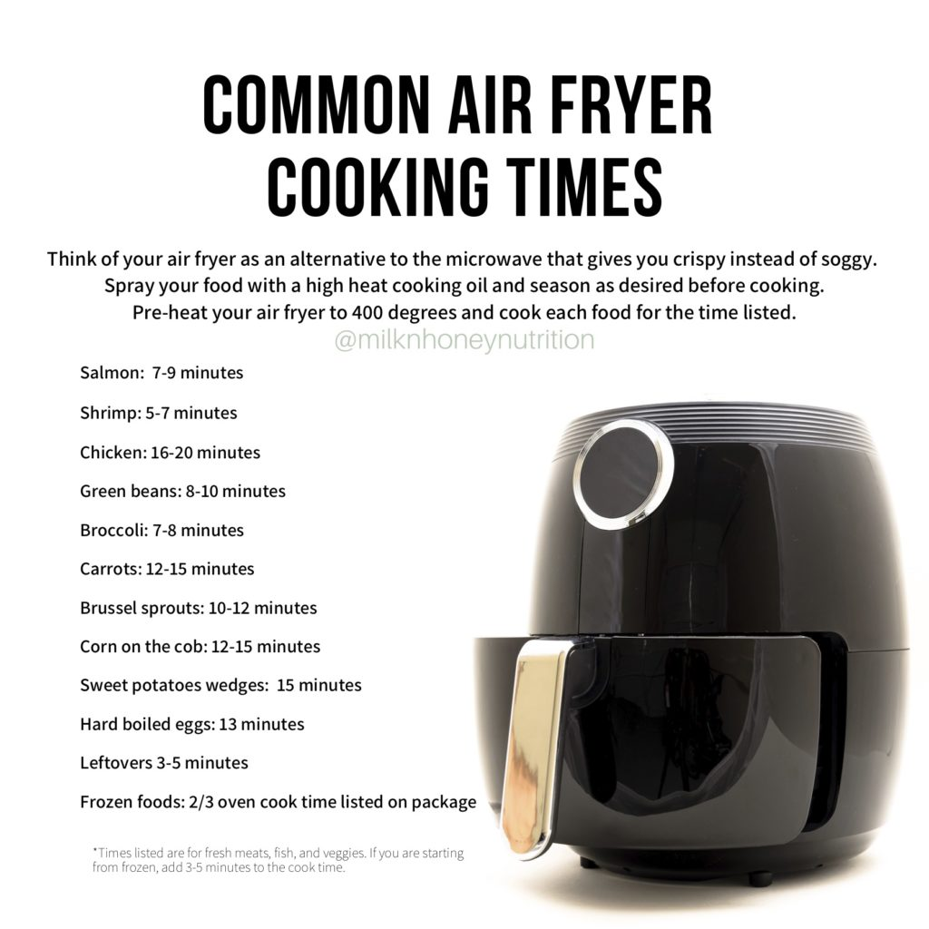 air fryer cook times graphics