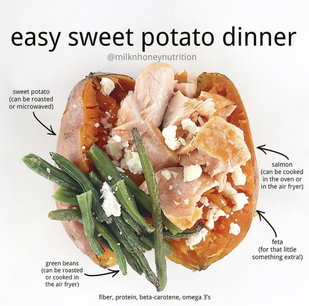 sweet potato graphic in the air fryer