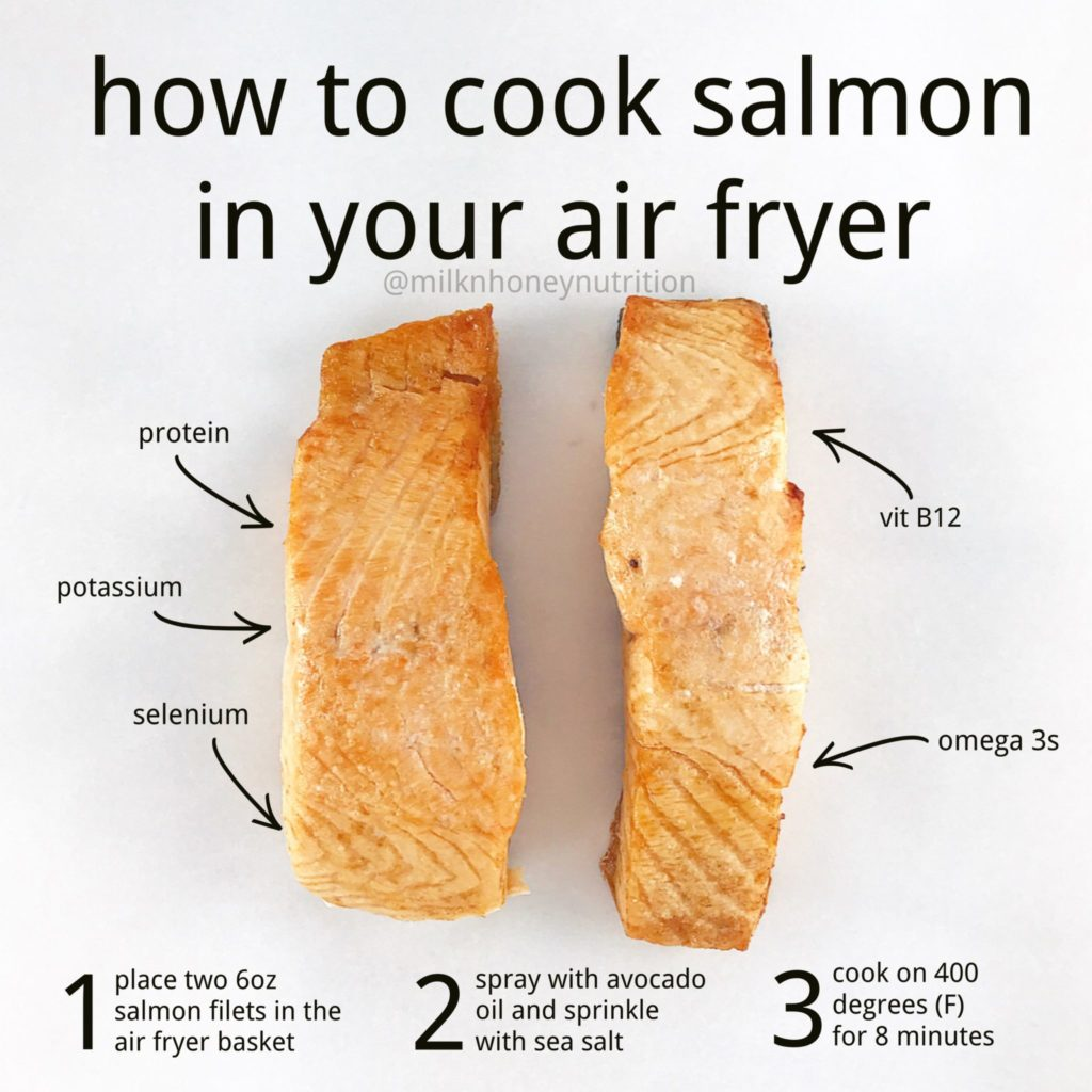 infographic how to cook salmon in the air fryer