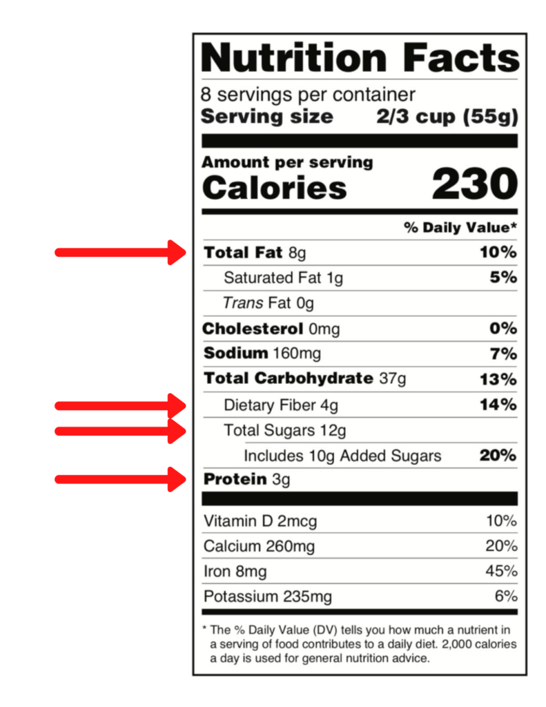 nutrition label for diabetes key elements to look at for blood sugar balance