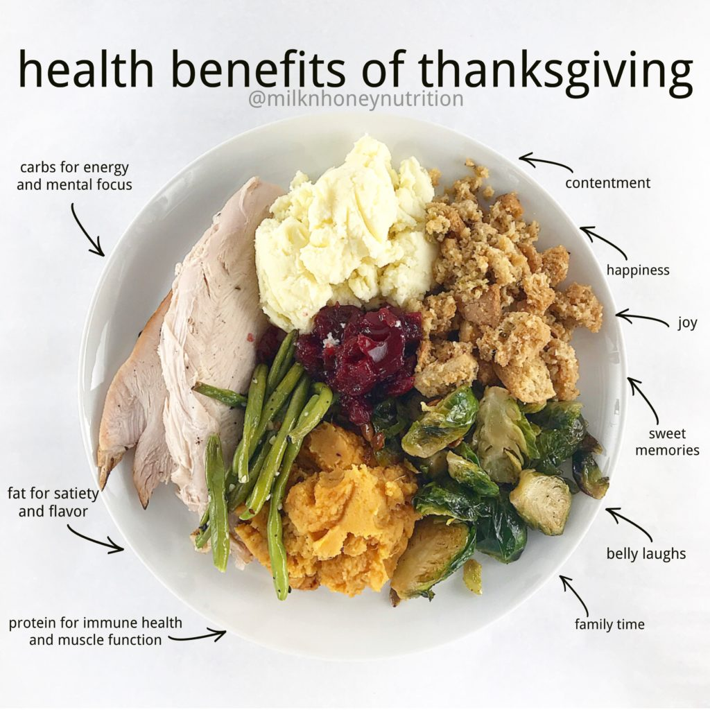 health benefits of thanksgiving graphic
